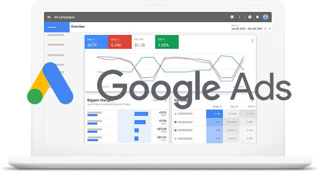 Targeting Mobile Devices using Google Adwords Ad Extention To Increase Conversions