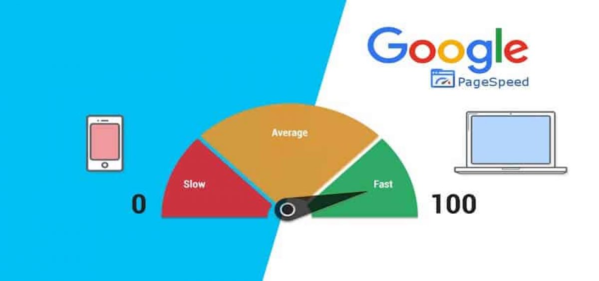 How To Get 100 out of 100 Google Page Speed Score?